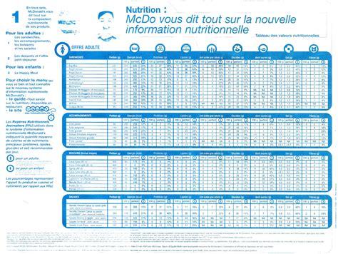 tabelle calorie alimenti pdf diet stat di 195 169 t 195 169 tique et r 195 169 gimes voir le sujet mc