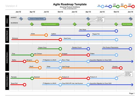 agile roadmap template business documents professional