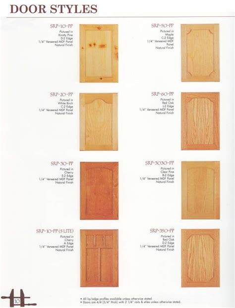 kitchen cabinet names kitchen cabinet door styles names roselawnlutheran