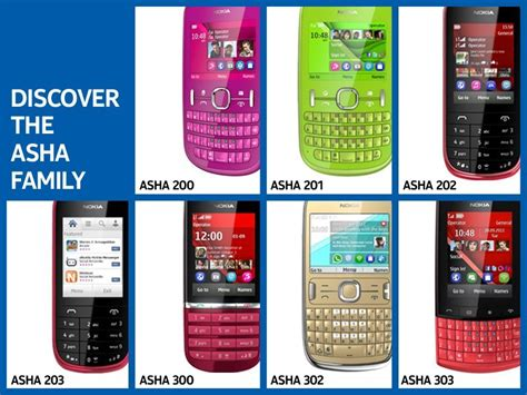 nokia asha 305 themes apps whatsapp for nokia asha