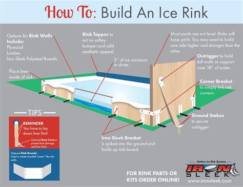 build  outdoor rink