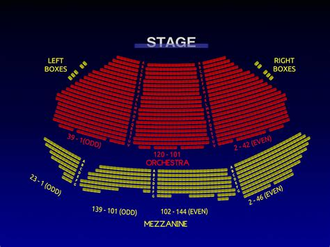 winter garden theater nyc seating chart the winter garden theatre mamma 3 d broadway seating