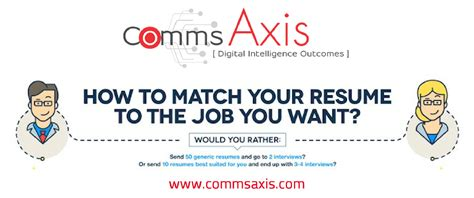 tailor your resume to land that infographic comms axis comms axis content