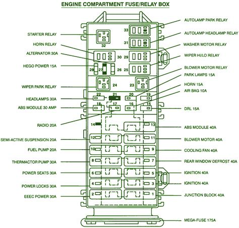 2000 ford taurus engine compartment fuse box diagram