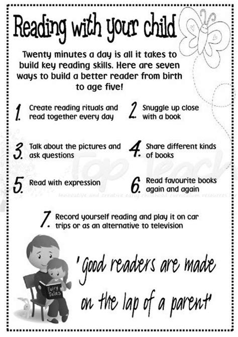 Parent Letter For Reading At Home Parents In Literacy Development