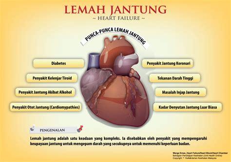 Is Jantung ciri ciri gejala penyakit jantung lemah obat penyakit
