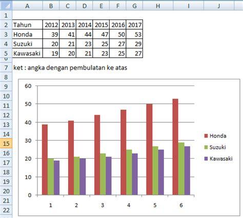 cara membuat sequence diagram penjualan cara menghitung persentase