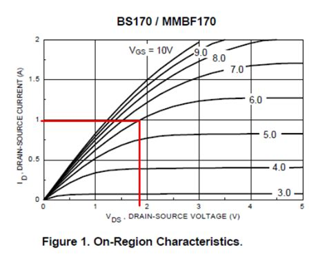 fet transistor load line proper usage of a mosfet to usb electrical engineering stack exchange