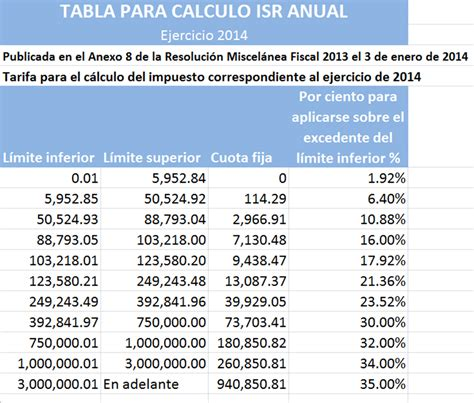 tablas isr y subsidio 2016 pdf tabla de impuestos semanal 2016 tabla de isr quincenal