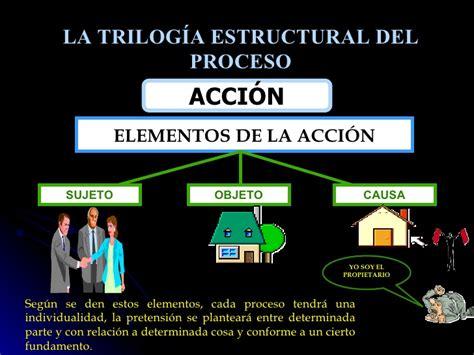 trilog 237 a estructural del proceso