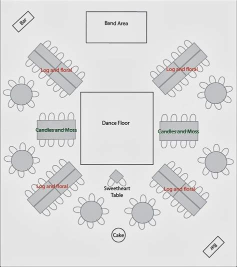 banquet table seating chart abby mitchell event planning and design the