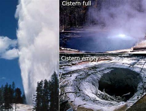 steamboat geyser webcam geysers old faithful virtual visitor center