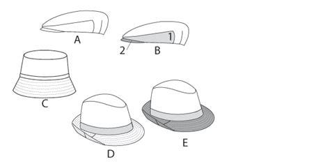 fedora hat template vogue patterns 8869 s hats