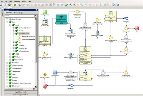 java workflow engines workflow java 28 images overview knowledge base for v3