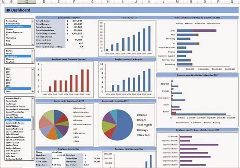 financial dashboard excel template raj excel excel template hr dashboard free