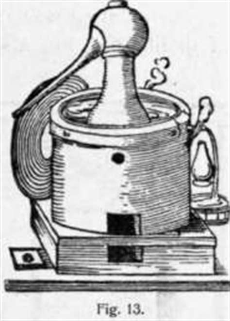 Methods Of Distillation And Of Distilling Apparatus. Part 3