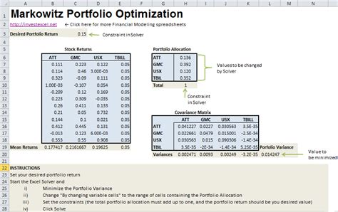 Financial Modeling Spreadsheets Portfolio Optimization Excel Template