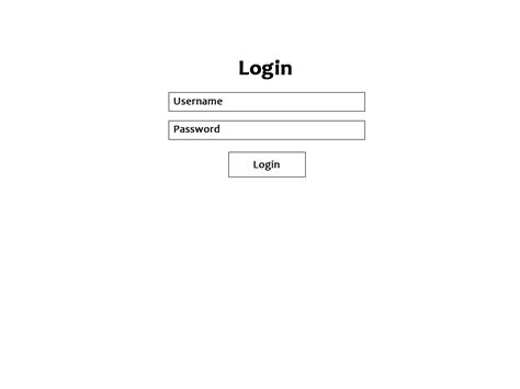 layout login mvc how to separate login view in asp net mvc stack overflow