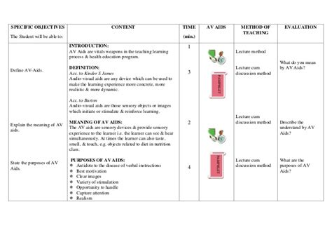 health education lesson plan template lesson plan av aids nursing education