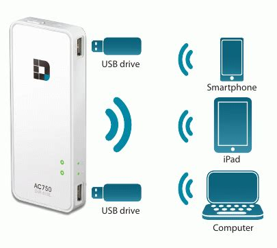 best router with usb best wireless drives and routers with usb shareport