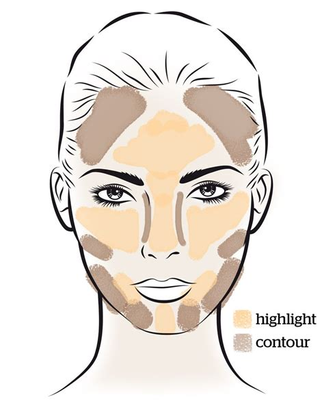 oval face shape contouring highlighting oval face