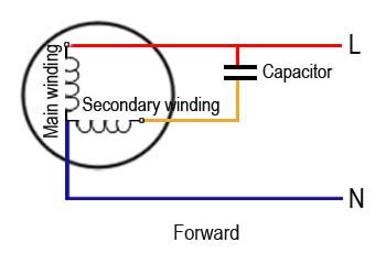 start capacitor wiring capacitor start motor wiring diagram get free image about wiring diagram