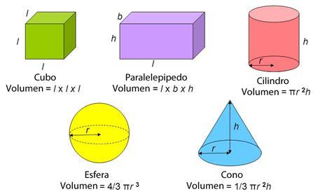t simplemente t volumen 191 qu 233 es el volumen 187 tp laboratorio qu 237 mico