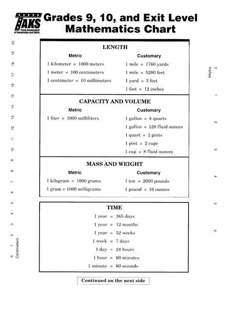 how to memorize formulas in mathematics book 2 trigonometry books math formula chart grade math formula chart