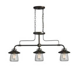 Pendant Lighting Fixtures by Pendant Lighting Buying Guide