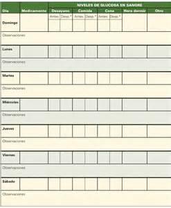 Registro diario de actividades on flipboard