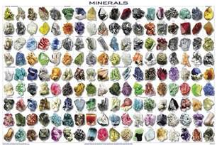 mineral color is it a 1 or is it a 10 mohs scale of hardness