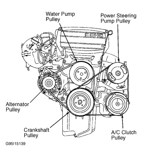 1999 ford f150 belt diagram 1997 ford serpentine belt routing and timing belt