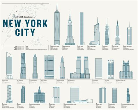 design guidelines new york a handy guide to new york s most iconic buildings new