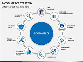 template e commerce free e commerce strategy powerpoint template