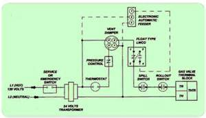 honeywell aquastat wiring diagram get free image about wiring diagram