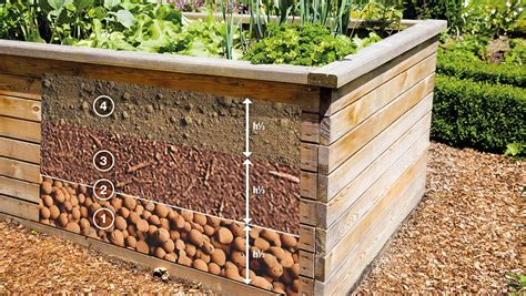 Supérieur Separation De Jardin #5: Grafik_Hochbeet_online.jpg