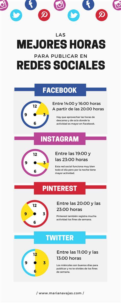 imagenes para publicar en redes sociales cu 225 les son las mejores horas para publicar en redes