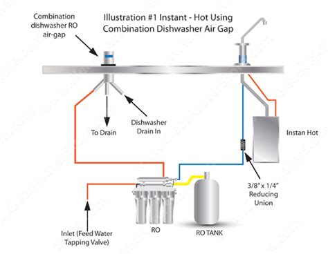 dishwasher air gap under dishwasher air gap diagram dishwasher free engine image