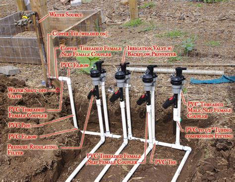 Picking The Right Irrigation System And Installing It How To Set Up Drip Irrigation System For Vegetable Garden