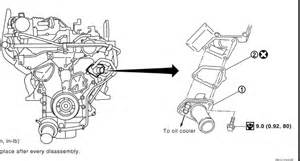 2003 Nissan Altima Thermostat Where Is The Thermostat On A 2005 Nissan Frontier Se