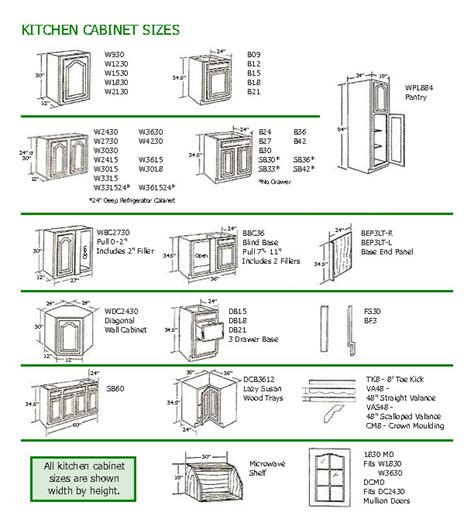 standard kitchen cabinet widths kitchen cabinet sizes chart standard kitchen cabinet size