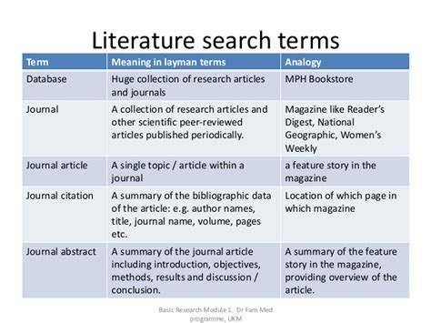 online tutorial literature search literature search