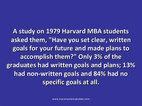 Mba Competencies by Competency Builder 1