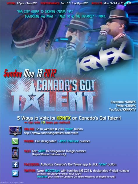 beatbox by krnfx terry im i want you back jackson 5 korean canadian beatboxer terry krnfx im in canada s got