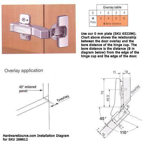 adjusting blum cabinet hinges how to adjust blum cabinet door hinges memsaheb net