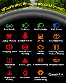 Dashboard Car Lights And Meanings Got A Blinking Light On Your Dashboard Find Out What It