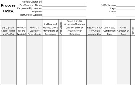 process fmea template process fmea template 28 images process fmea software