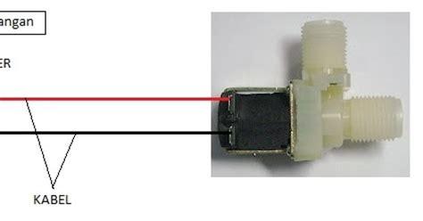 Jual Lu Sorot Sensor Gerak jual solenoid valve jual sensor gerak timer digital