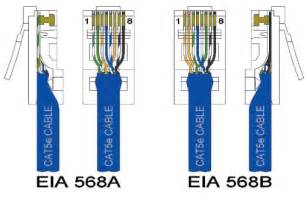 568b color code image gallery 568b cable