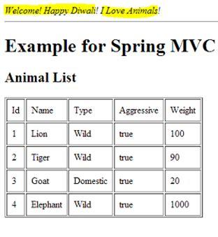 interceptor pattern in java spring mvc handler interceptor java tutorial blog